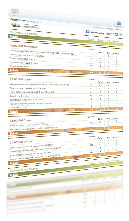 food diary count calories with medhelp s free food diary